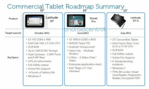 dell tablet roadmap