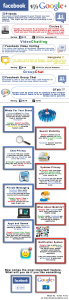 facebook google plus infographic
