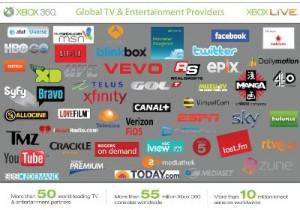 Xbox TV partners