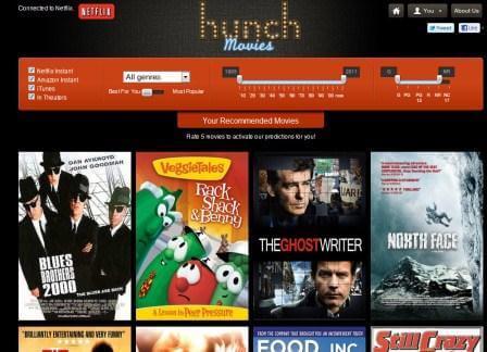 Hunch Netflix Engine