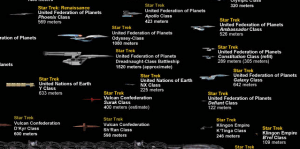 Spaceship chart sample