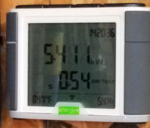 Meter Output